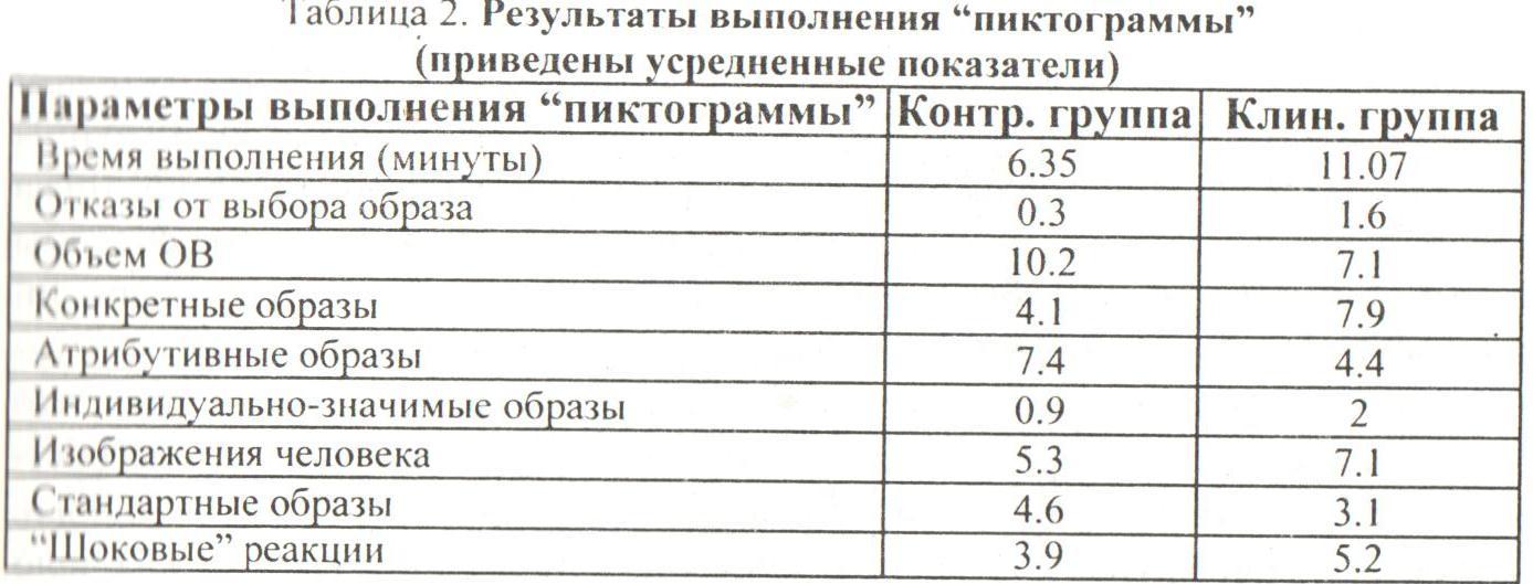 Пиктограмма лурия, бесплатные фото ...: pictures11.ru/piktogramma-luriya.html
